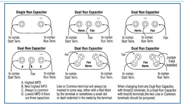run capacitor wiring diagram