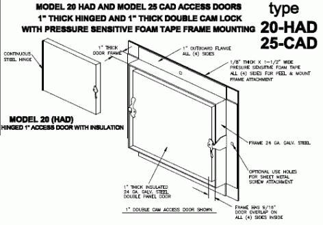 Access Door 20 HAD 12x12